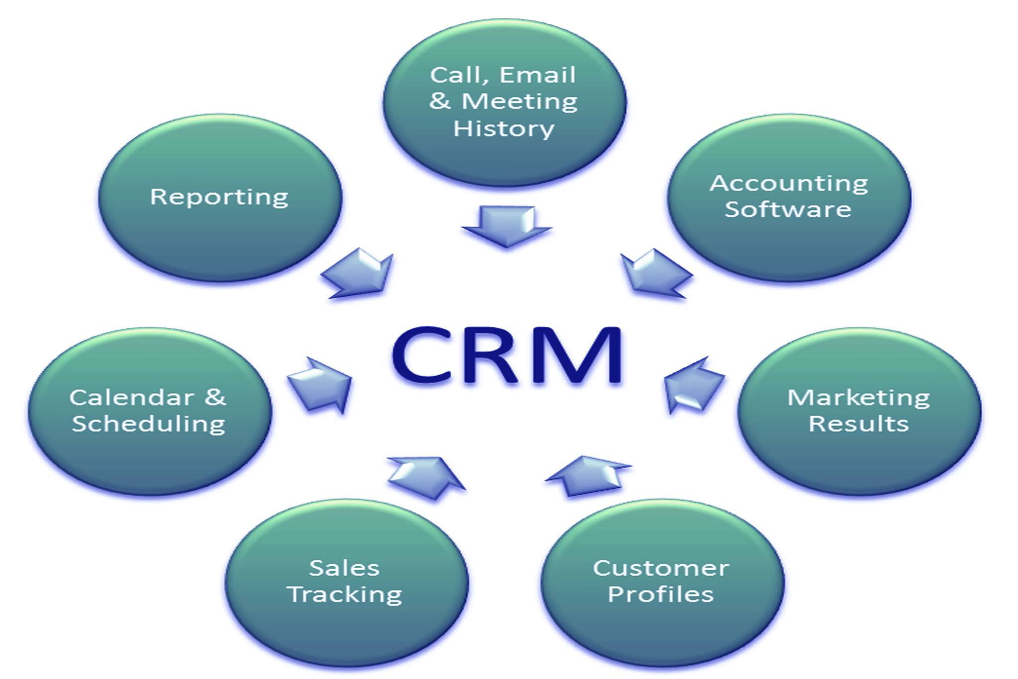 netsuite crm for the banking sector